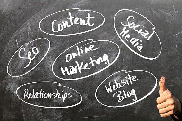 Affiliate marketing hoe het begon, een affiliate kan allerlei manieren gebruiken om producten te promoten