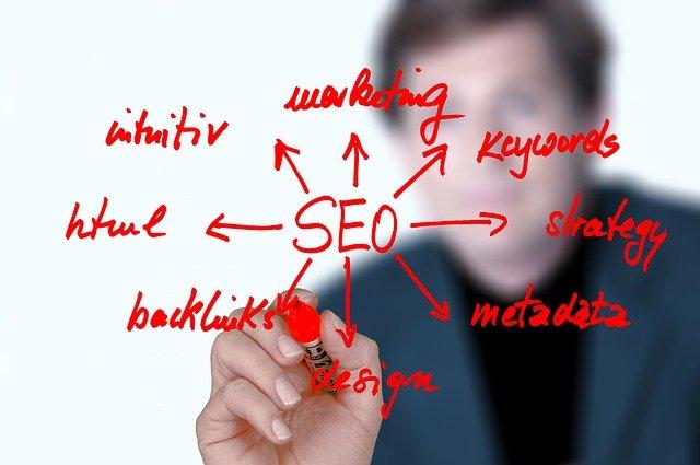 Waarom affiliate marketing de beste manier is om een online bedrijf te starten, leer basis SEO en gebruik dat op je blog of je website